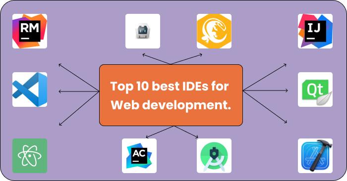 Top 10 best IDEs for Mobile App Development.