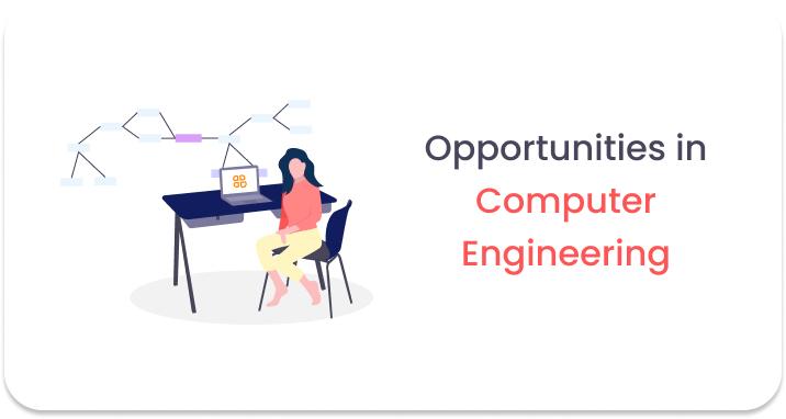 Opportunities in computer engineering