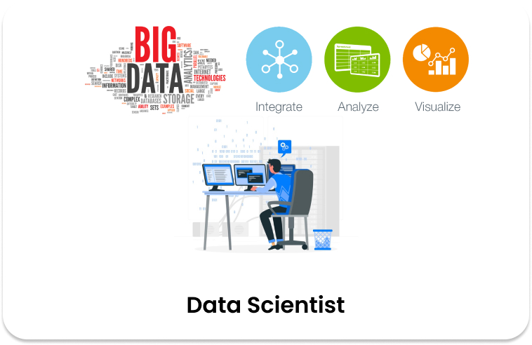 Who is a Data Scientist ?