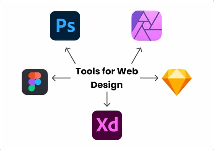 tools for web designs