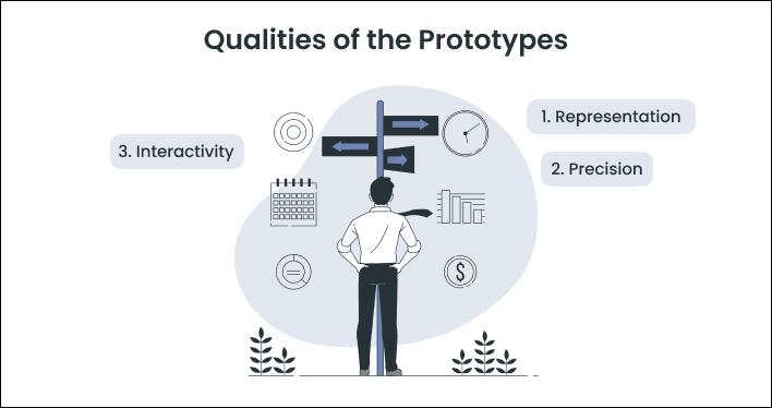 Qualities of the Prototypes