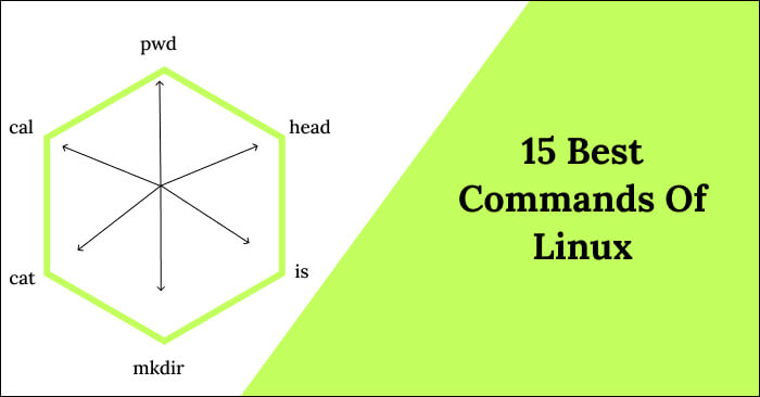 commands of Linux